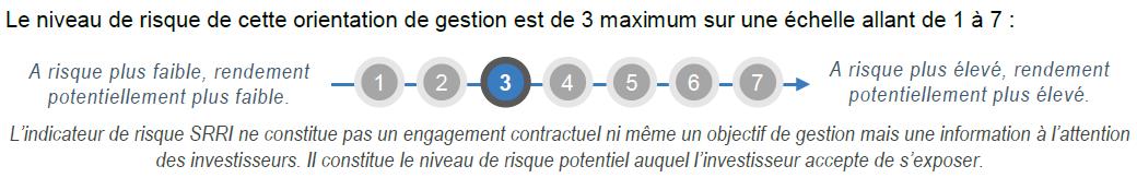 m strategie allocation prudent SRRI